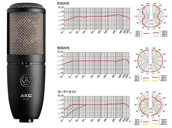 AKG アカゲ エーケージー P420 コンデンサーマイク 真空管マイクロホン レコーディング用マイクロホン 販売 価格