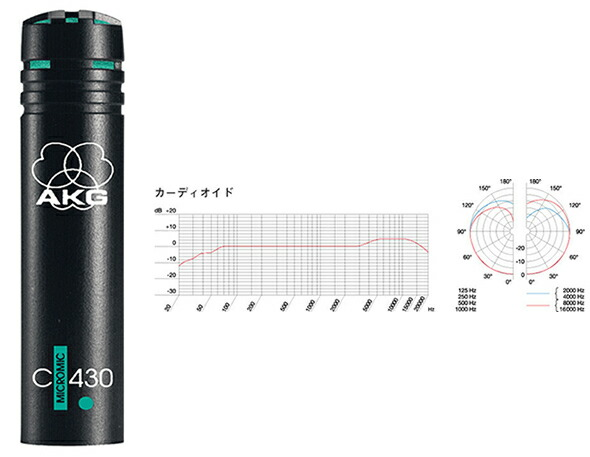 AKG アーカーゲー 楽器用マイク C430 コンデンサーマイク 販売 価格 最安