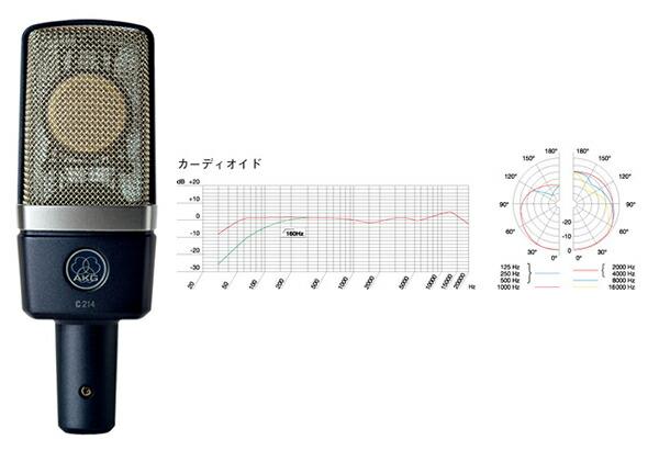 AKG アーカーゲー コンデンサーマイク C214 販売 価格 最安