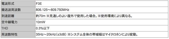 AKG ������ WMS470 VOCAL SET C5 D5 INSTRUMENTAL SET PRESENTER SET�ܥǥ����ѥå��������� ��٥ꥢ�ޥ�����ۥ� �磻��쥹 ���� ����