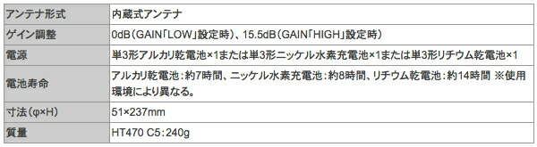 AKG SR470 WMS470 アカゲ レシーバー 受信機 ハンドヘルド型送信機 ワイヤレス 販売 価格