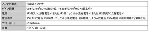 AKG SR470 D5 WMS470 アカゲ レシーバー 受信機 ハンドヘルド型送信機 ワイヤレス 販売 価格