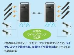 TOA ティーオーエー ワイヤレスアンプ ダイバシティ WA-2700 WA-2800 販売 価格