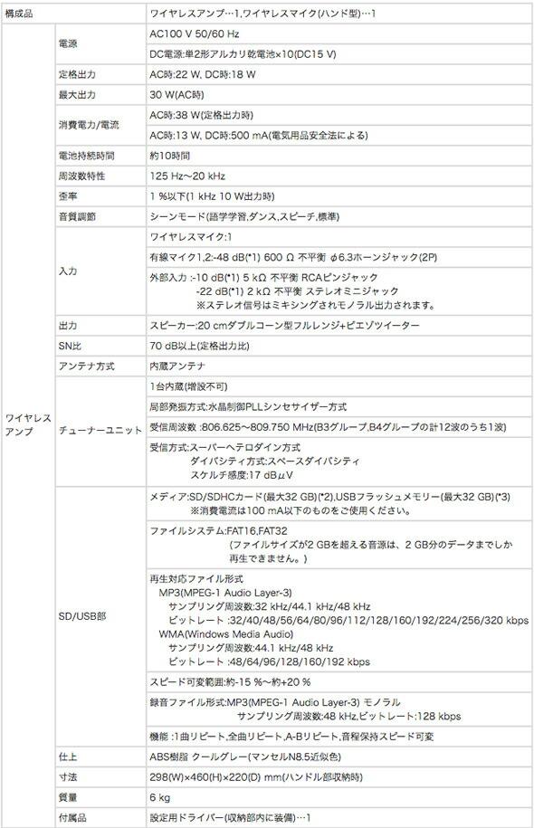 TOA ワイヤレスアンプセット WA-TR28 販売 価格