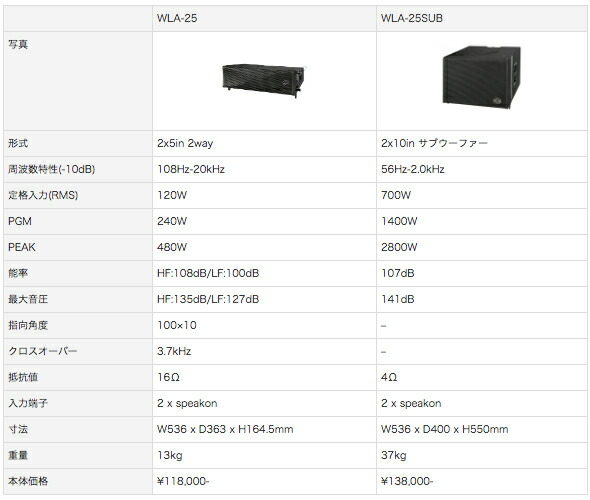 Wharfedale PRO WLA-25 WLA-25SUB  Fly Frame SC-26 アレイフレーム スピーカープロセッサー ラインアレー 販売 価格