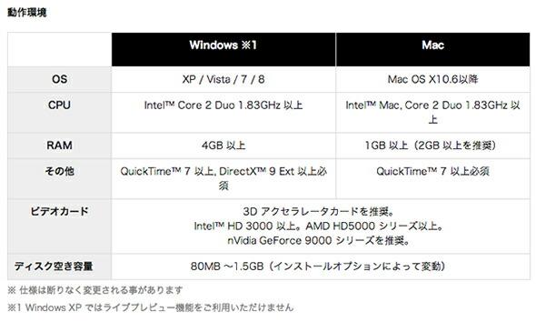 arkaos アルカオス ビデオミックスソフトウェア GrandVJ 2 販売 価格