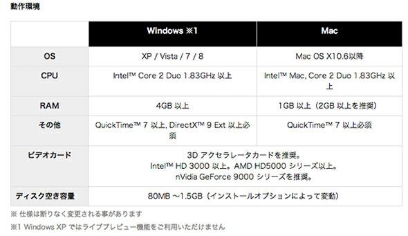 arkaos アルカオス ビデオミックスソフトウェア GrandVJ 2 XT 販売 価格