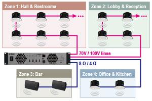 YAMAHA XMV4280 パワーアンプ 価格