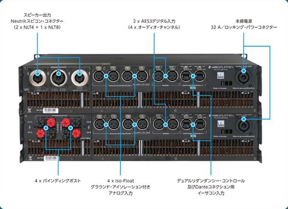 lab.gruppen パワーアンプ PLM 20K44 PLM 12K44