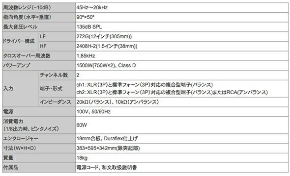 JBL ジェービーエル PRX812W  2wayパワードスピーカー ミキサー内蔵