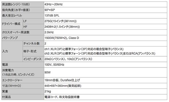 JBL ジェービーエル PRX815W  2wayパワードスピーカー ミキサー内蔵