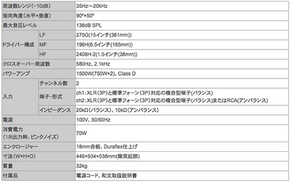 JBL ジェービーエル PRX835W  3wayパワードスピーカー ミキサー内蔵