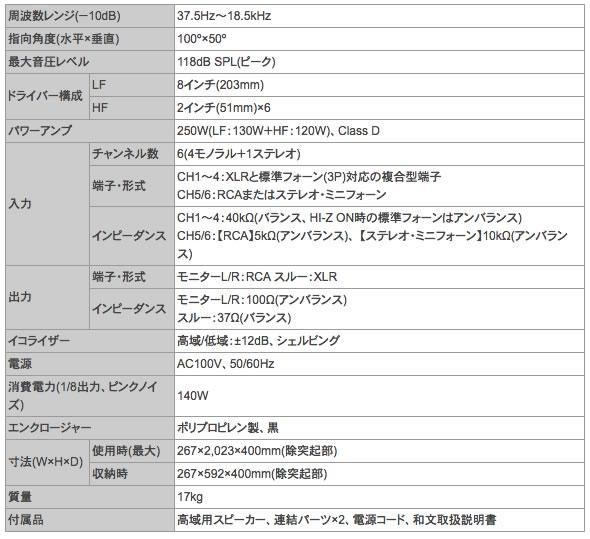 JBL EONONE パワードスピーカー PAセット Bluetooth 販売 価格