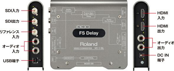 ROLAND VC-1-DL コンバーター