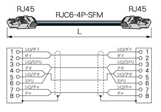 カナレ イーサコン LANケーブル 業務用 設備用 高品質 販売 価格