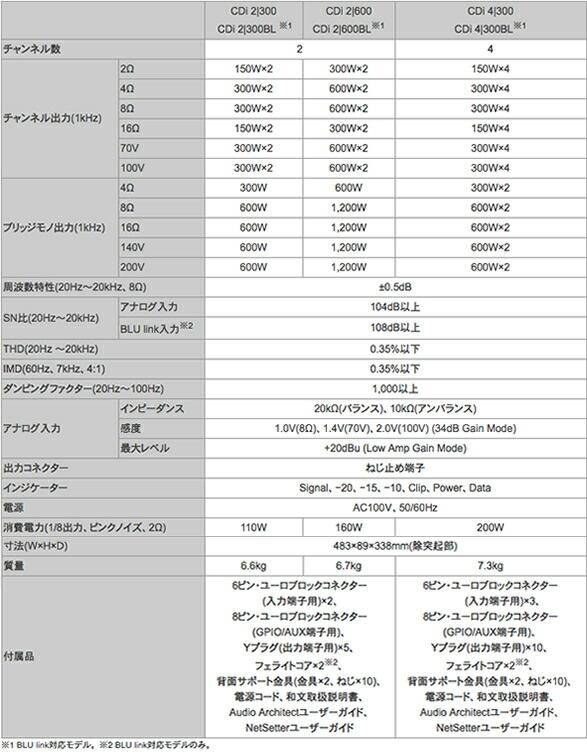 CROWN クラウン パワーアンプ ネットワーク CDi 2|300 CDi 2|600 CDi 4|300 CDi 2|300BL CDi 2|600BL CDi 4|300BL 販売 価格