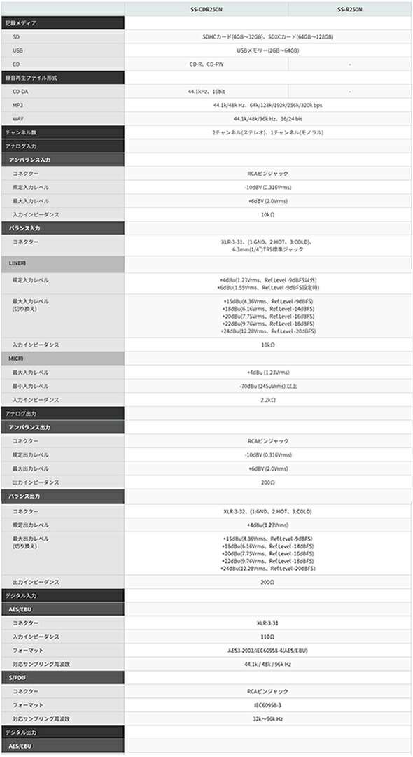 TASCAM SS-CDR250N SS-R250N ソリッドステート CD ステレオ オーディオレコーダー 販売 価格 音響機器 舞台照明