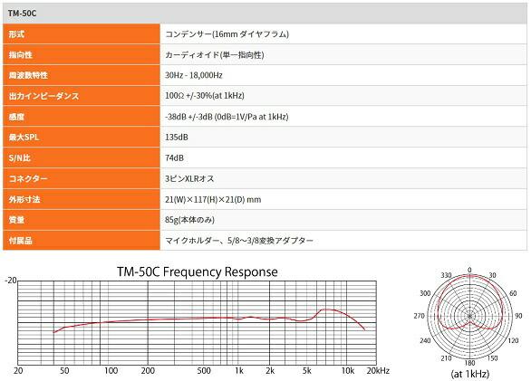 TASCAM TM-DRUMS タスカム 価格