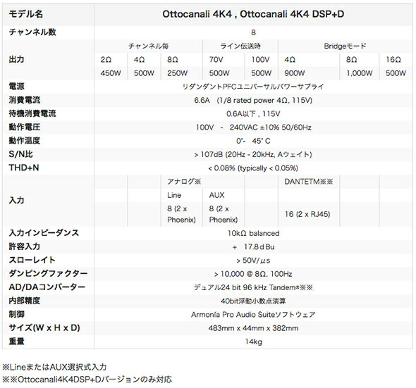 powersoft パワーアンプ パワーソフト Ottocanali 4K4 価格 販売