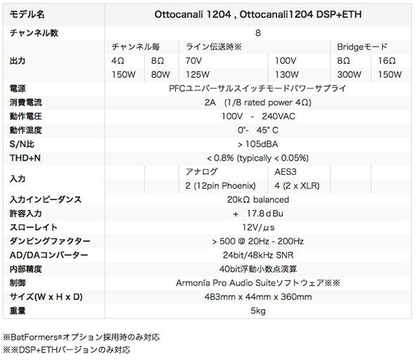 powersoft パワーアンプ パワーソフト Ottocanali 1204 価格 販売
