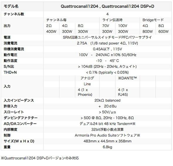 powersoft パワーアンプ パワーソフト Quattrocanali1204 価格 販売