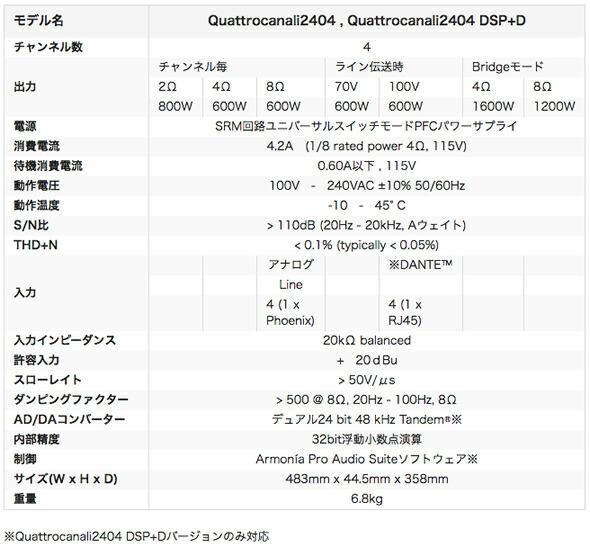 powersoft パワーアンプ パワーソフト Quattrocanali2404 価格 販売