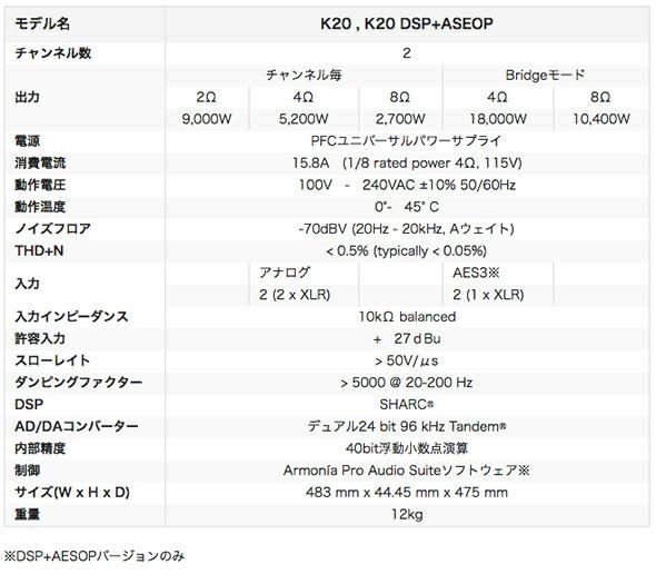 powersoft パワーアンプ パワーソフト K20 価格 販売