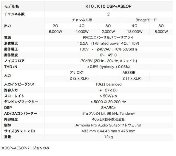 powersoft パワーアンプ パワーソフト K10 価格 販売