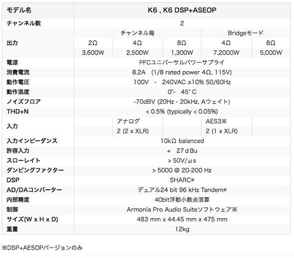 powersoft パワーアンプ パワーソフト K6 価格 販売
