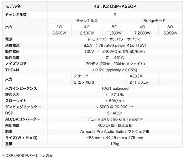 powersoft パワーアンプ パワーソフト K3 価格 販売
