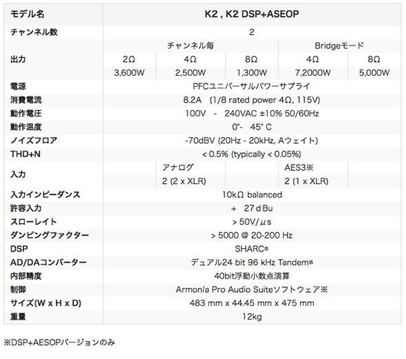 powersoft パワーアンプ パワーソフト K2 価格 販売