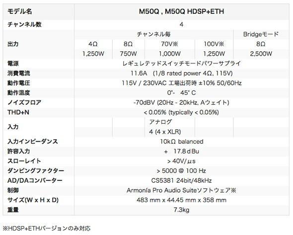 powersoft パワーアンプ パワーソフト M50Q 価格 販売