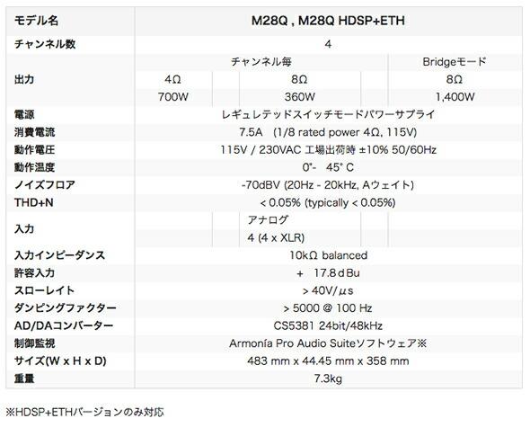 powersoft パワーアンプ パワーソフト M28Q 価格 販売