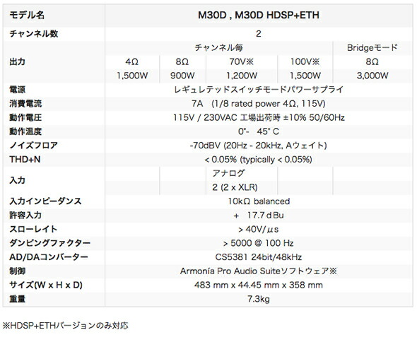 powersoft パワーアンプ パワーソフト M30D 価格 販売