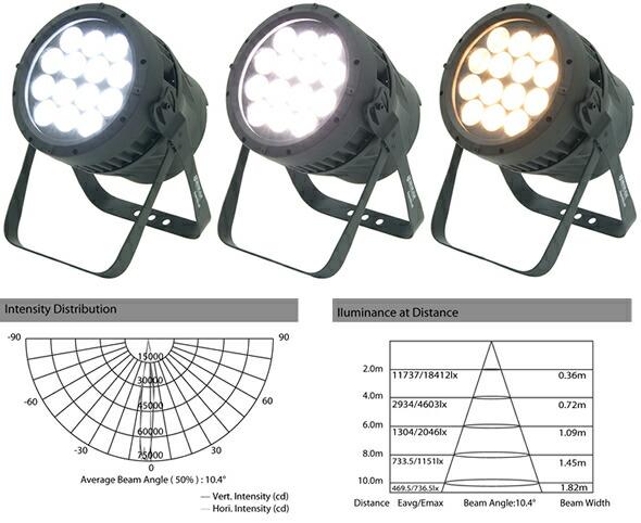 silverstar ウォッシュライトSUPER SOLAR 販売 価格
