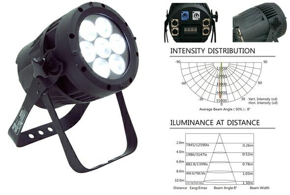 silverstar SOLAR ZE/ETZ LED PAR ライト 防滴LED PAR ライト 販売 価格