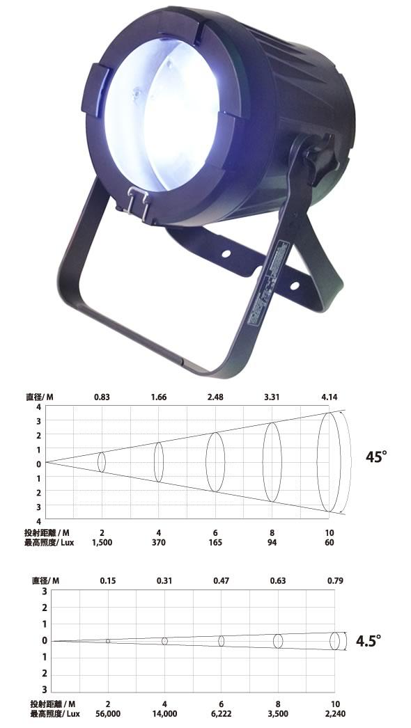 SUPER NOVA LED SILVERSTAR ウォッシュライト ズーム付き 販売 価格