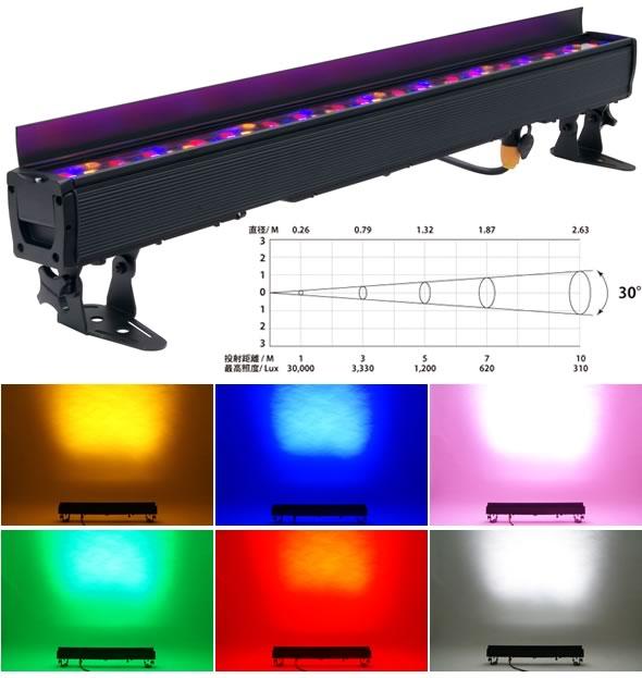 シルバースター SILVERSTAR ROXCYC TZ LEDホリゾントライト IP 防滴 DMX 演出照明 舞台照明 販売 価格