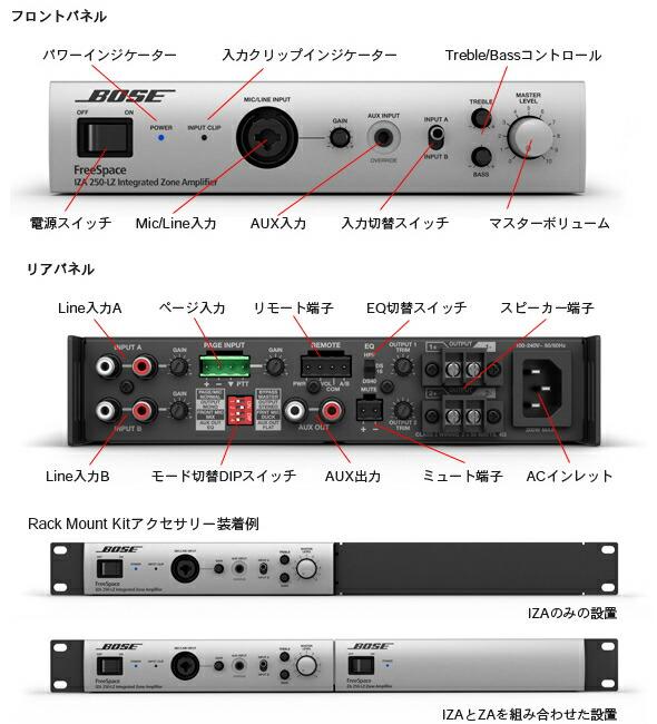 BOSE デジタルミキサー IZA250-HZ 販売 価格