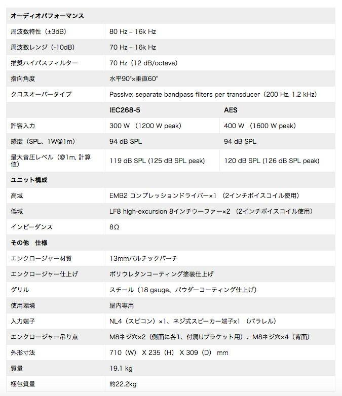 BOSE SRスピーカー RMU208W 販売 価格