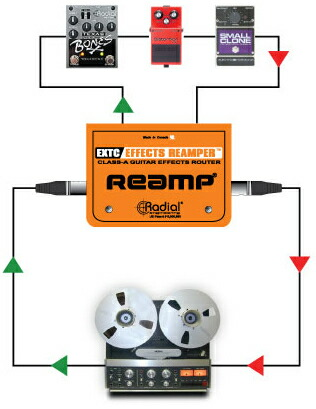 RADIAL EXTC SA REAMP 価格 販売