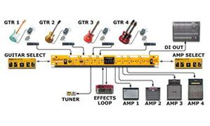 RADIAL ラジアルPZ-Select 価格 販売