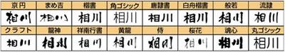 漢字横書き