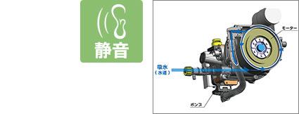 AJP-2100GQ 水冷式誘導モーター