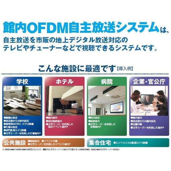 〔送料無料〕 マスプロ 館内OFDM自主放送システム HDエンコーダー内蔵OFDM変調器 HDEC3MD-MO (TS多重機能内蔵、HDCP対応)