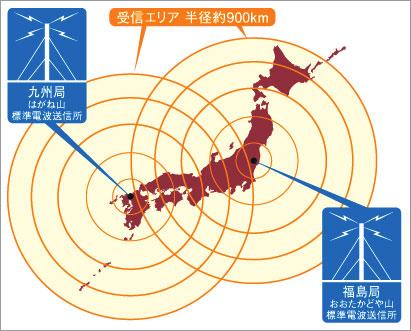 電波時計の日本の電波受信範囲