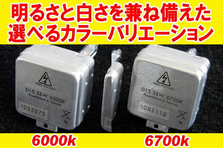 LUXI HID専用交換バーナー 商品説明3