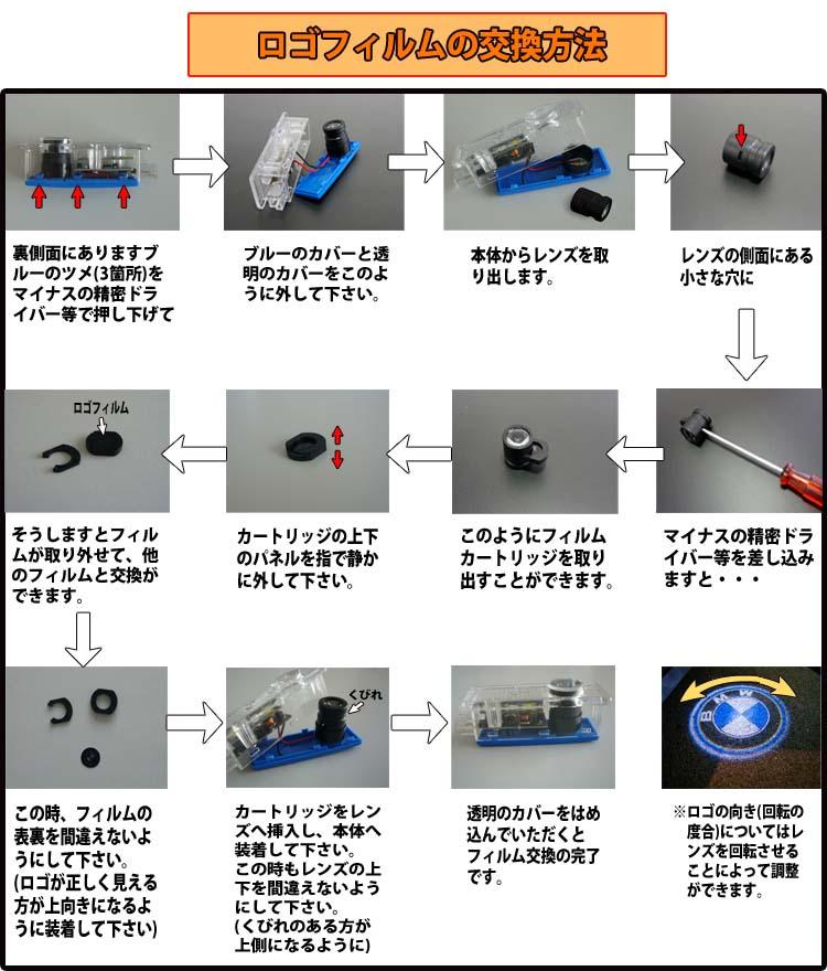 Bmw Z4 Emblem Replacement: Rakuten Global Market: Door Bottom LED
