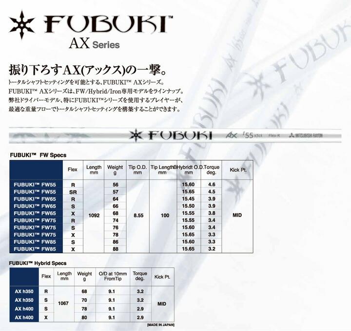 Fubuki Ax