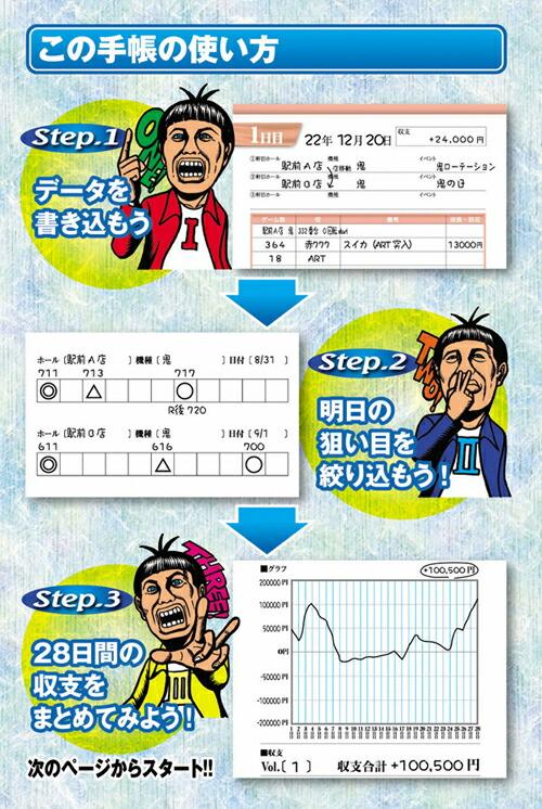 パチンコ&スロット専用手帳 メモローくんVer.1.0